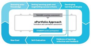 ATS2020 learning model